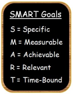 smart goal setting for business writing coach